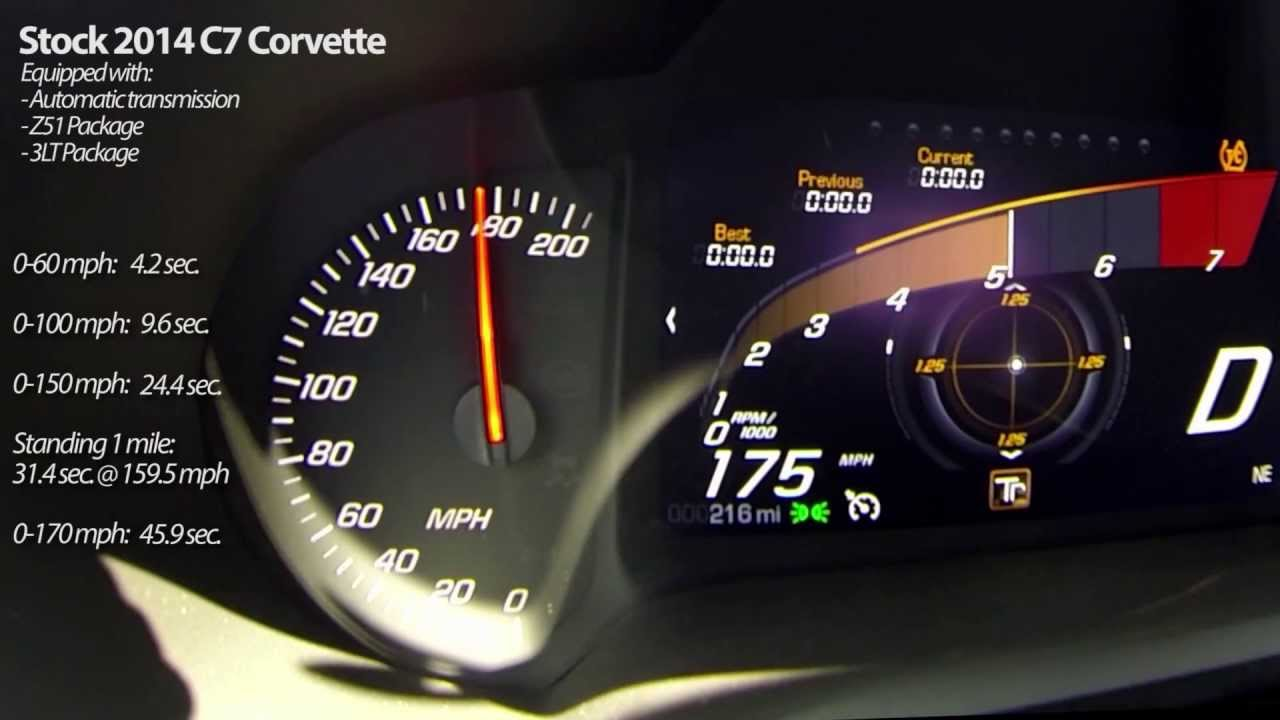2014 C7 Corvette Stingray Runs 1595 Mph In Standing Mile
